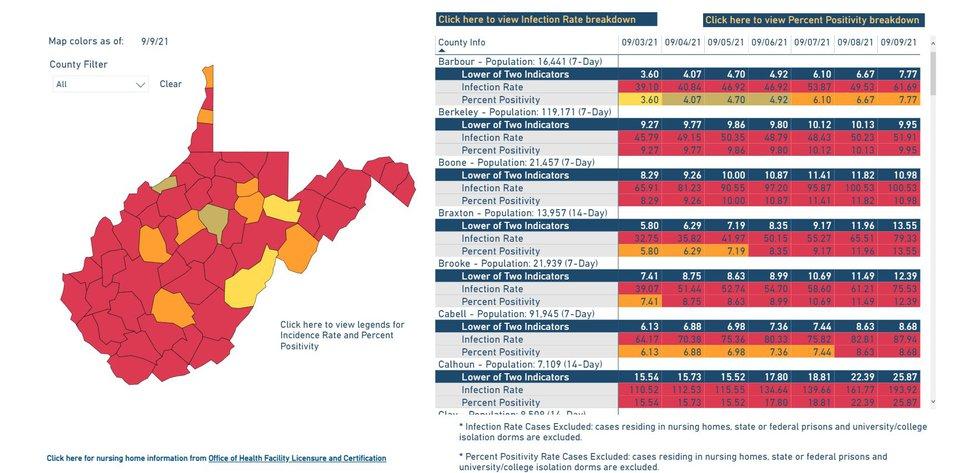 County Alert System map on Friday, September 10.