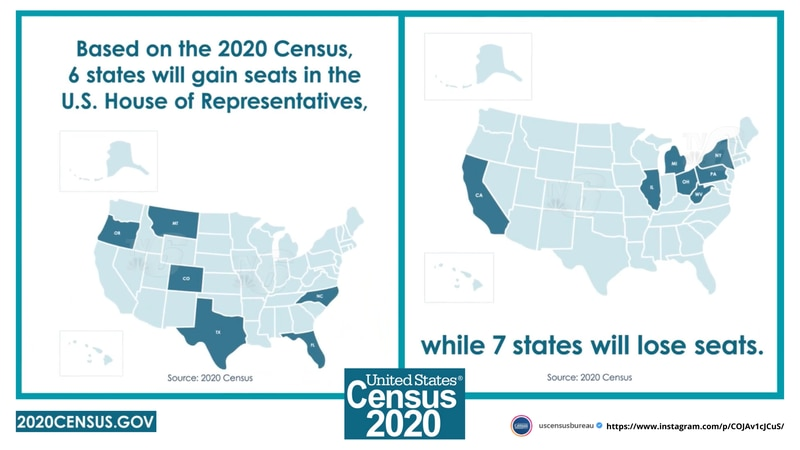 Images from a 2020 U.S. Census Bureau video graphic, which doesn't include the Upper Peninsula...