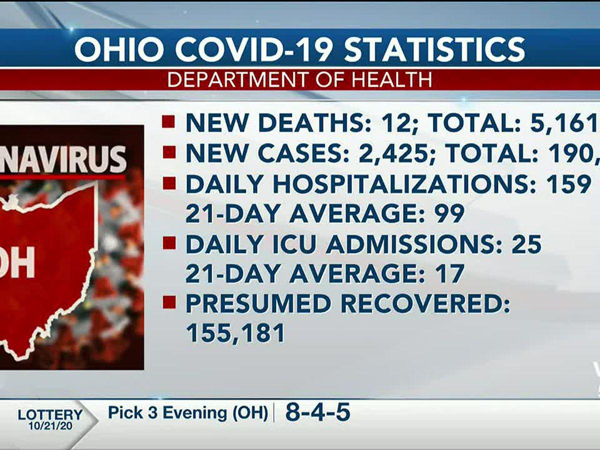 Wtap News 5 Updated Ohio Covid 19 Numbers